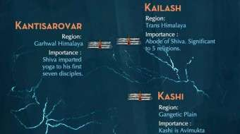 Presence of Shiva - On the Trail of the First Yogi